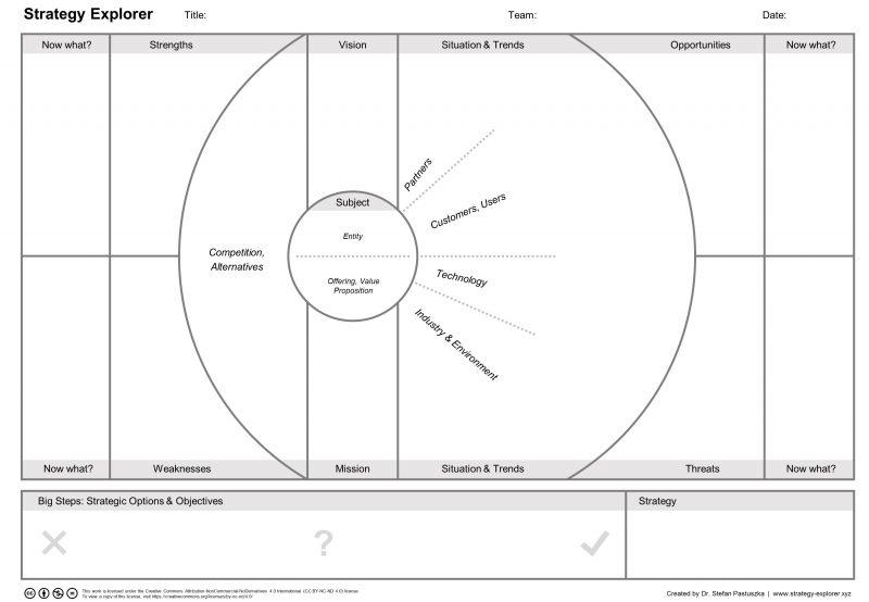 Strategy Explorer Canvas