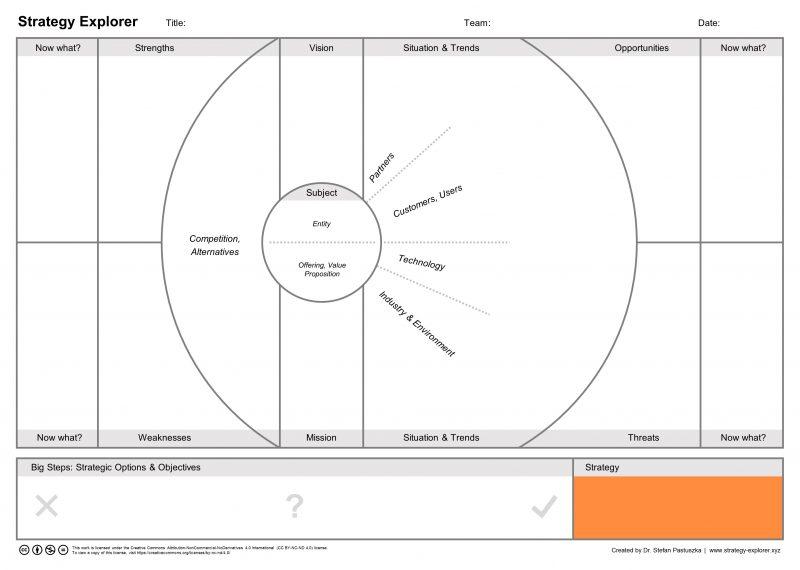 Strategy Explorer Field Strategy